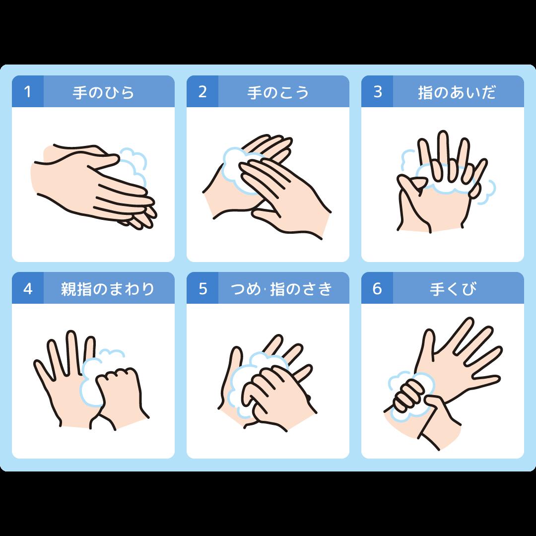 手洗いのポイントを押さえた図解イラスト