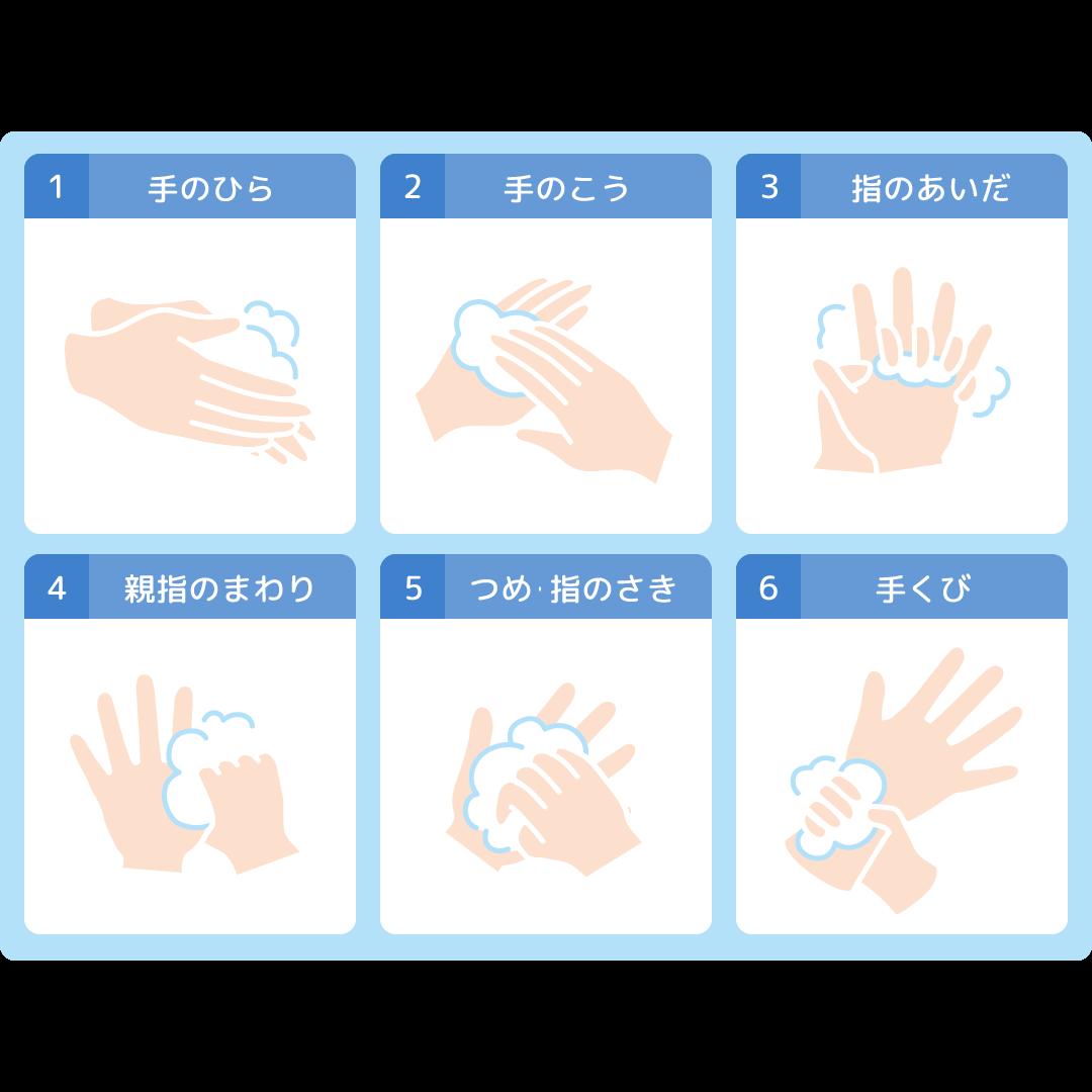 手洗いのポイントを押さえた図解イラスト(塗り)