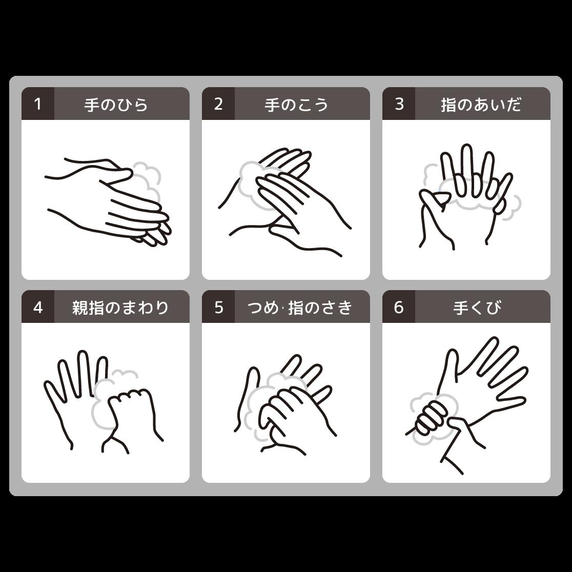 手洗い図解の線画イラスト