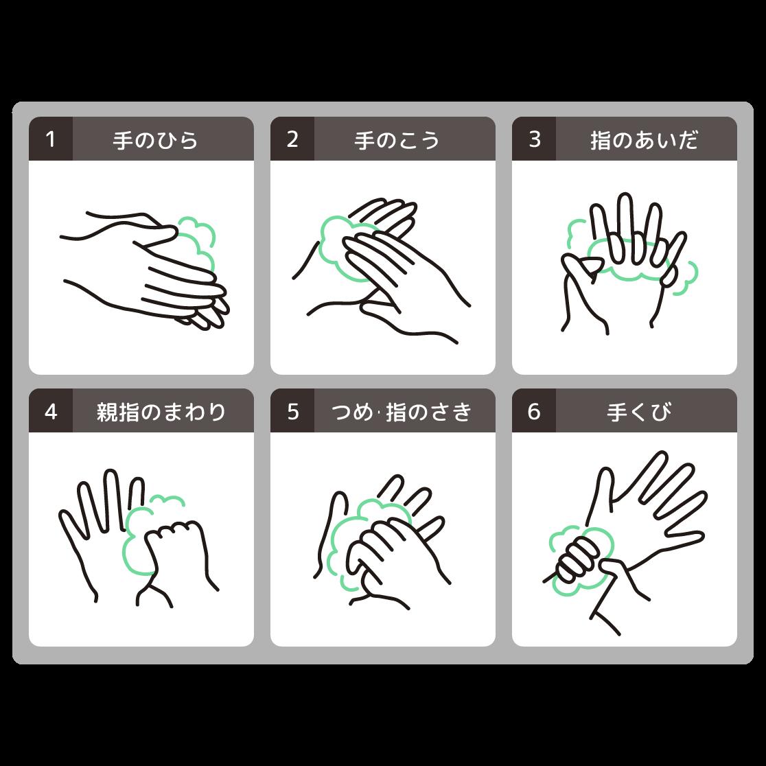 手洗い図解の単色イラスト